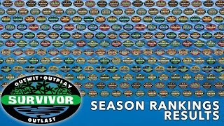 Survivor Seasons Rankings Results LIVE | Sept 22, 2015 | 9e/6p