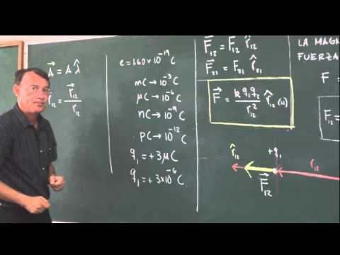 clase 5: La ley de Coulomb mas problema.