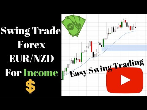EURNZD Forex Swing Trade For Income Technical Analysis   Super Swing Trader