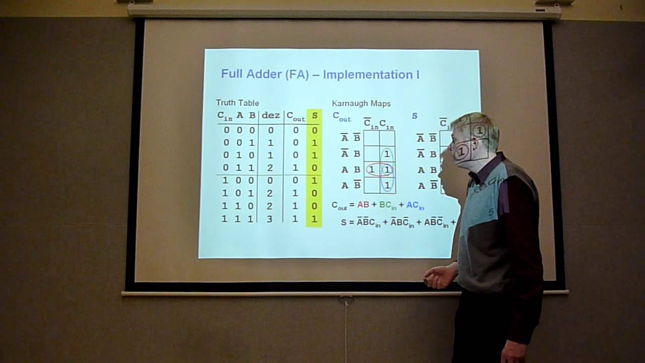 Trial Lecture On Ripple Carry Adders And Full Adder Design Youtube Electric Subtractor Truth Table 4 Bit Binary Part 1