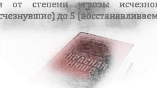 Презентация на тему Красная книга России