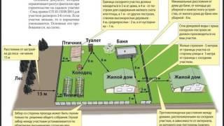 видео Правила и нормы расположения бани на дачном участке