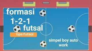 Penjelasan Formasi Defense 1-2-1 Futsal Dan Kelemahanya
