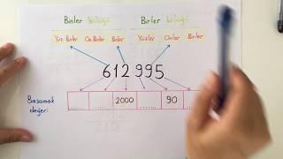 5. sınıf MATEMATİK Milyonlar (1.ünite)