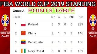 FIBA world cup Standings 2019 ;Philippines; Spain, Iran; USA ; Poland ; Standing Fiba world cup 2019