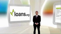 Loan Calculators Suite - loans.org