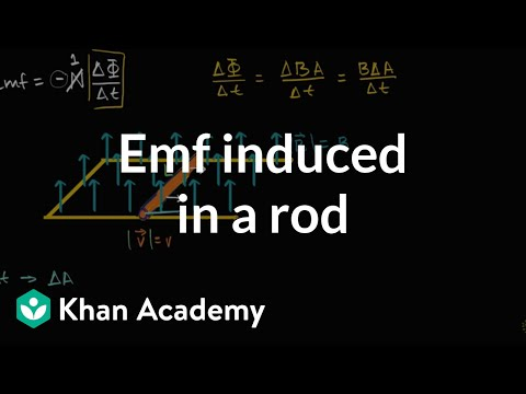 Emf induced in rod traveling through magnetic field | Physics | Khan Academy