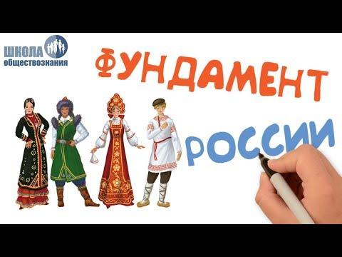 Основы конституционного строя РФ. Федеративное устройство 🎓 Обществознание 9 класс