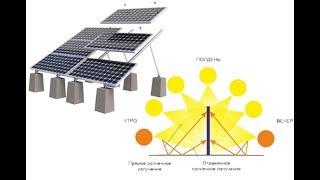 солнечные панели, угол установки и солнце - всё делай правильно