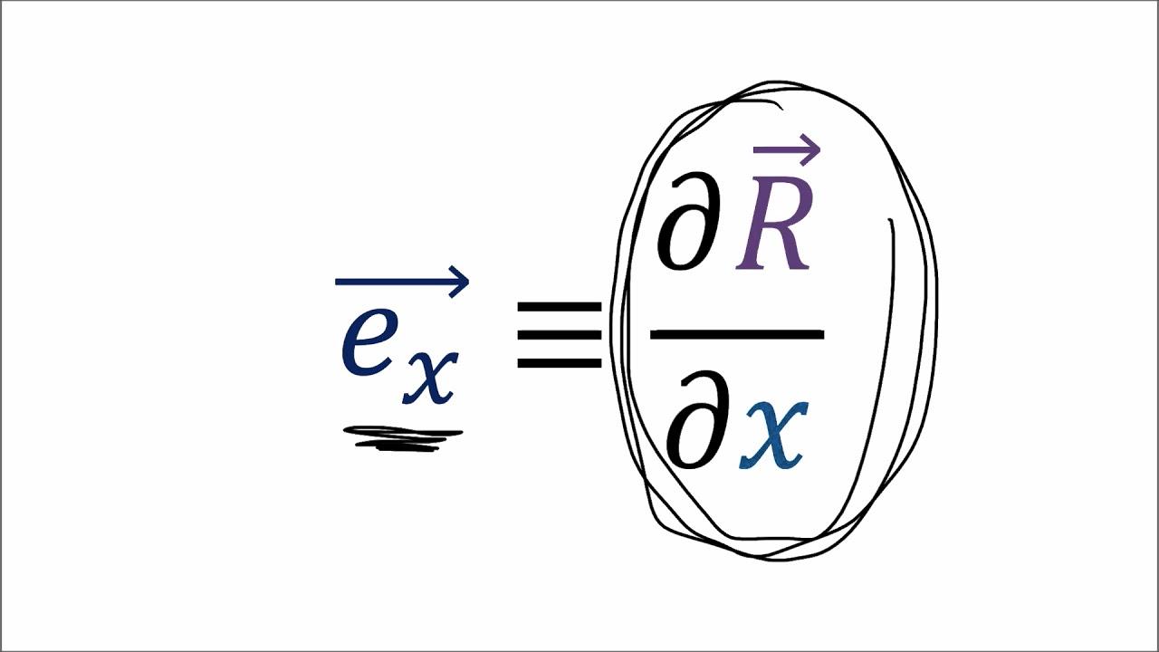 Tensor Calculus 2: Cartesian/Polar Coordinates, and Basis