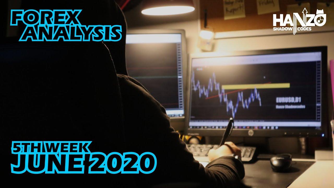 Apakah Anda memiliki masalah tentang trading Forex ?
