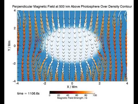 Numerical simulations produced by Queen Mary researchers