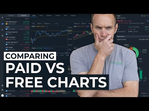 Comparing Trading Platforms   $1,500 Charts Or Free? [My 2021 Platform Recommendation]
