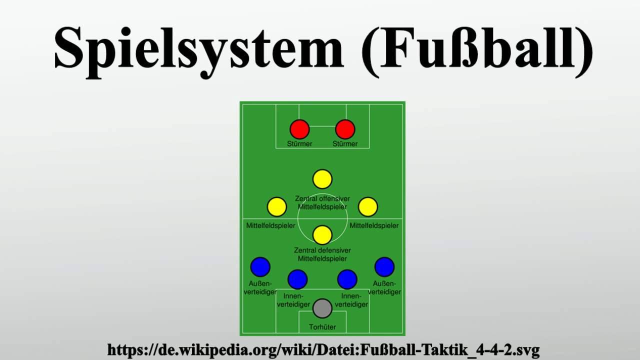 Spielsystem FuГџball