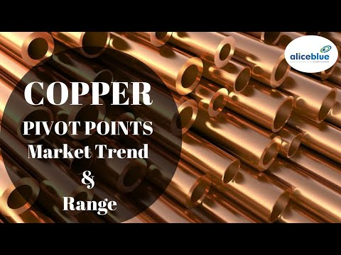 Today MCX Copper Market Research 08.03.2019
