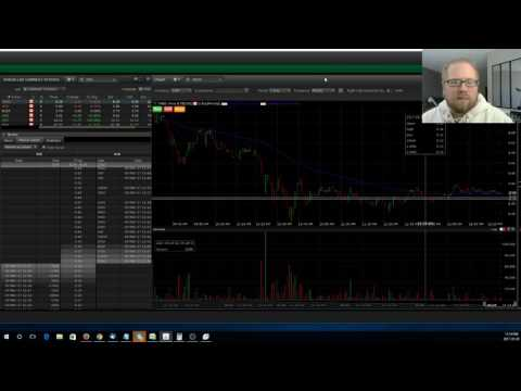 Live(ish) Day Trading TSX - May 9, 2017 - +$200 And -$2000