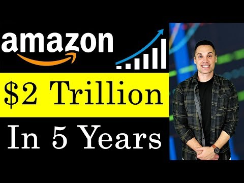 Forget $1 Trillion... Here's why Amazon Stock will reach a $2 Trillion Market Cap within 5 years!