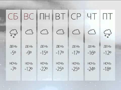 Погода на неделю в Хакасии