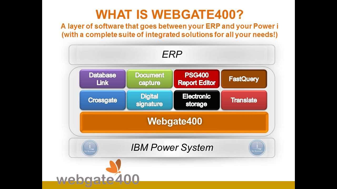 WEBGATE400: RPG CONVERSION AND MODERNIZATION TOOL FOR AS400/ISERIES