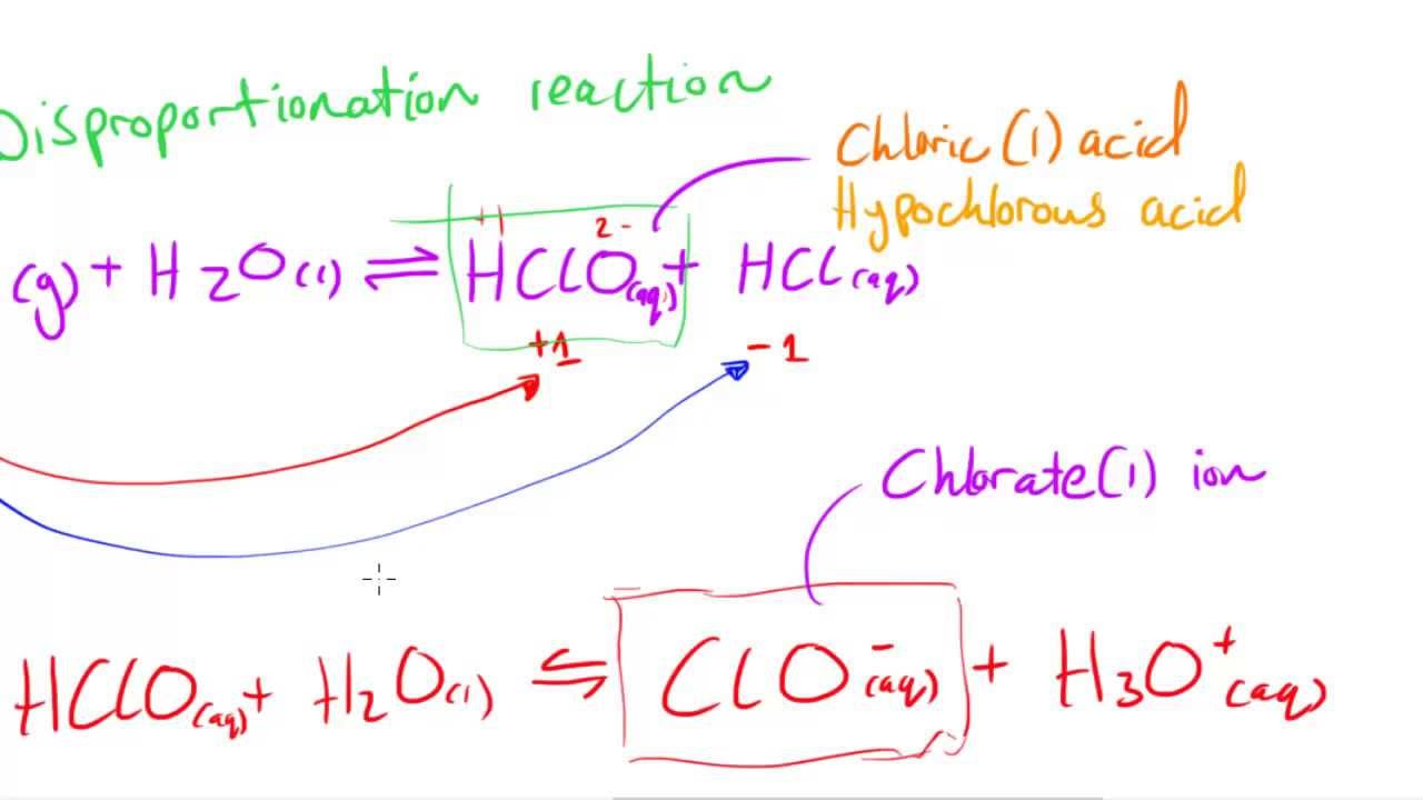 Chlorine And Water As Chemistry Youtube