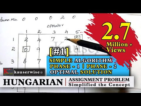 [#1]Assignment Problem|Hungarian Method[Solved Problem using Simple Algorithm] in OR: kauserwise