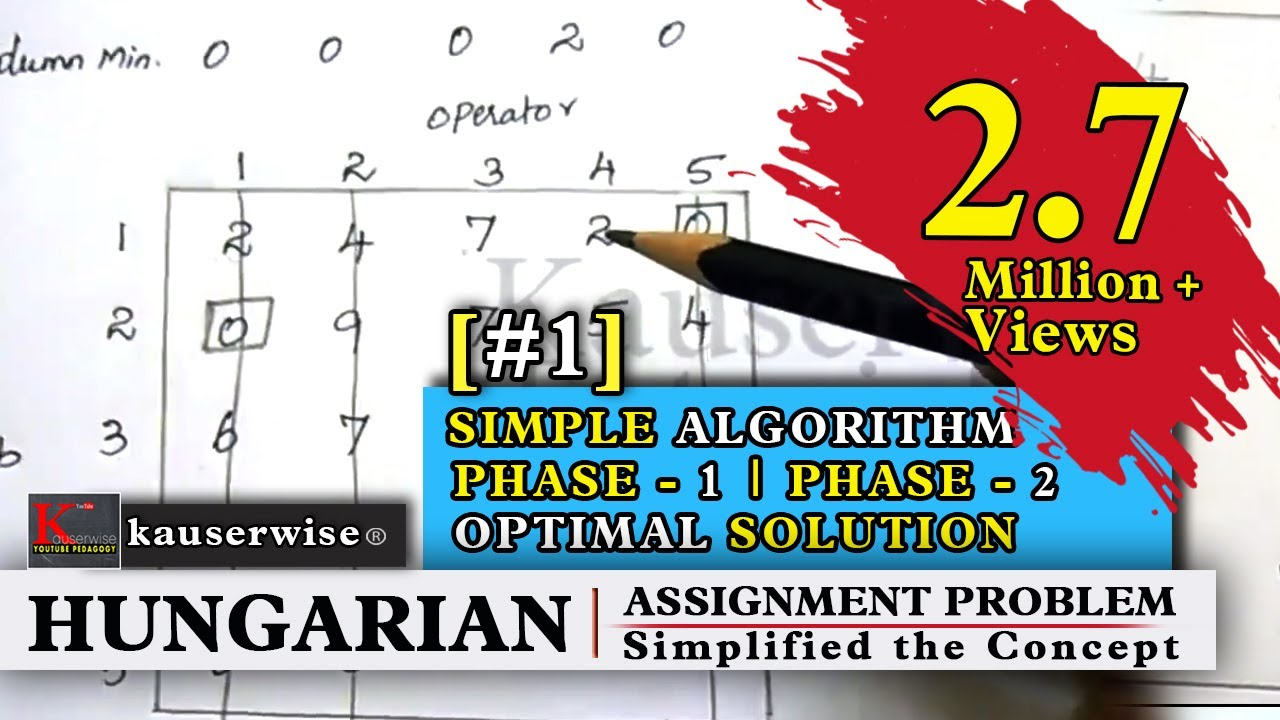 [#1]Assignment Problem|Hungarian Method[Easy Steps to solve the problem]by  kauserwise
