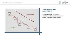 Market Conditions - How to Identify Corrections and Price Reversals   tradimo