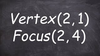 Finding the standard form of a parabola given vertex and focus