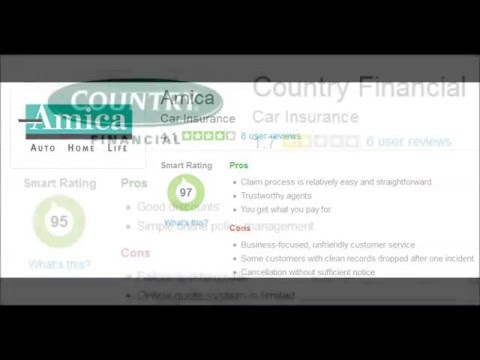 Top Insurance Companies in US (United States)