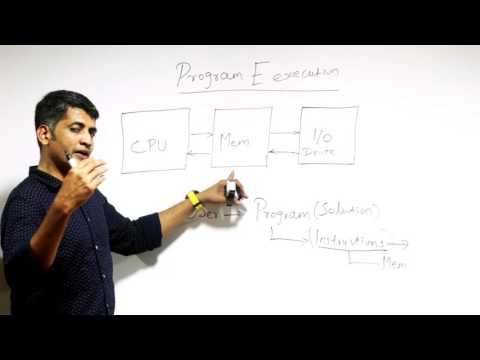 Program Execution - Part 1 ( Simplified)