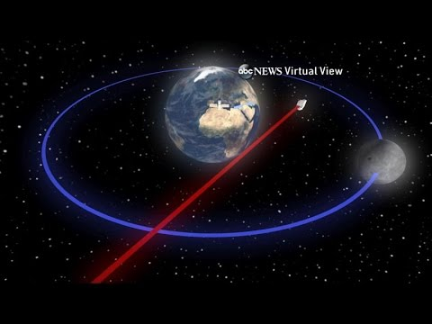 Newly Discovered Asteroid Narrowly Misses Earth - YouTube