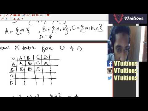 Chapter 5 Groups Math First Year Class - Sindh Board in Urdu and Hindi