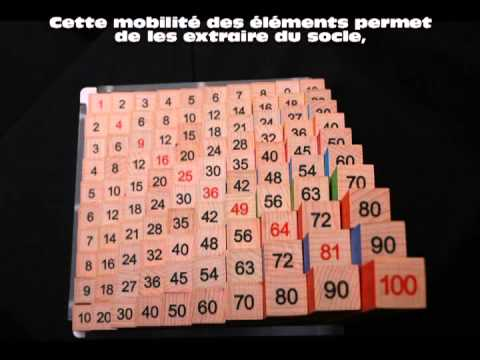 03468 55 La Table De Pythagore 3d 1 Presentation Youtube