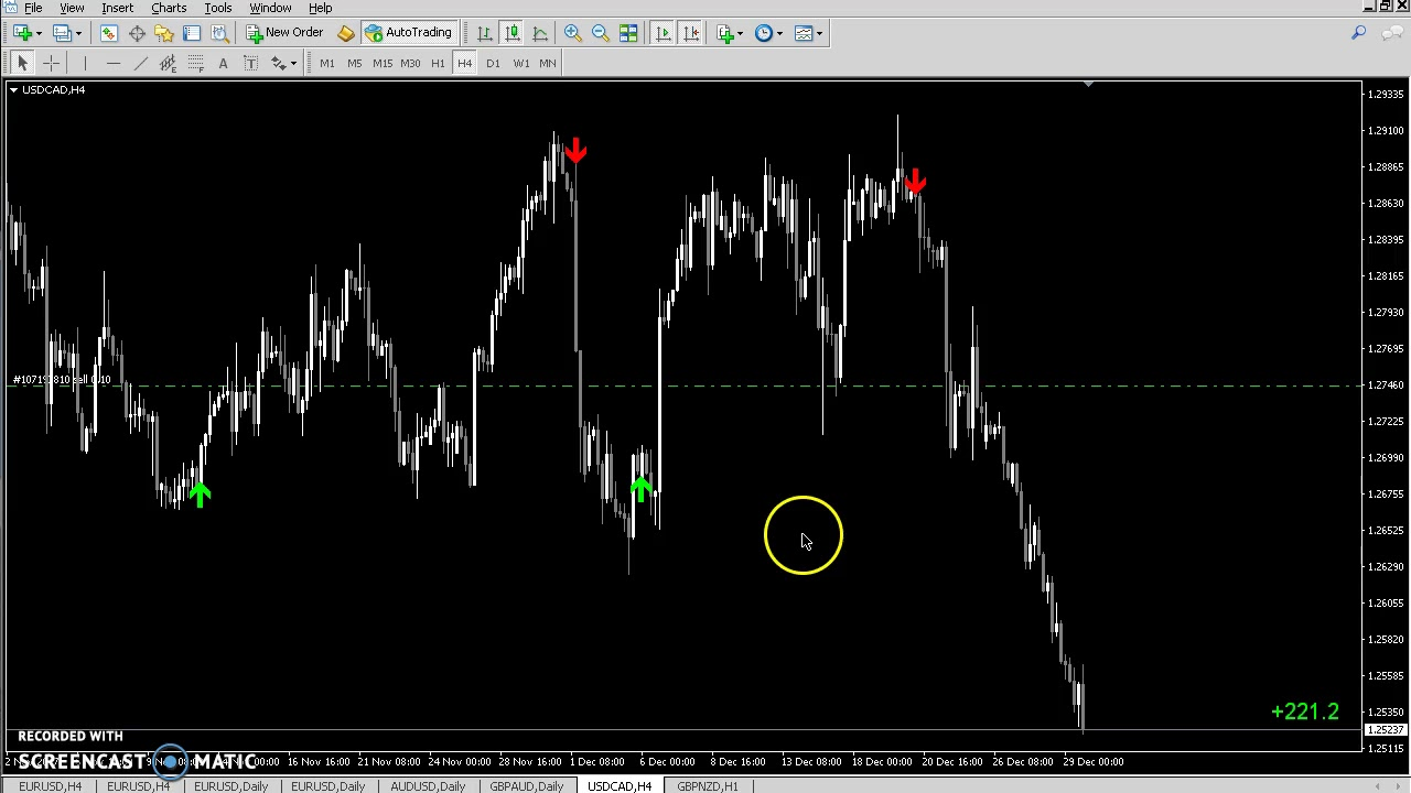 beast software_Live Forex Trading Session - Beast Super Signal Indicator - YouTube