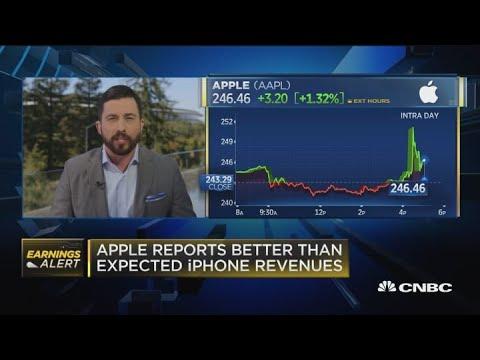 Facebook, Apple Report Earnings