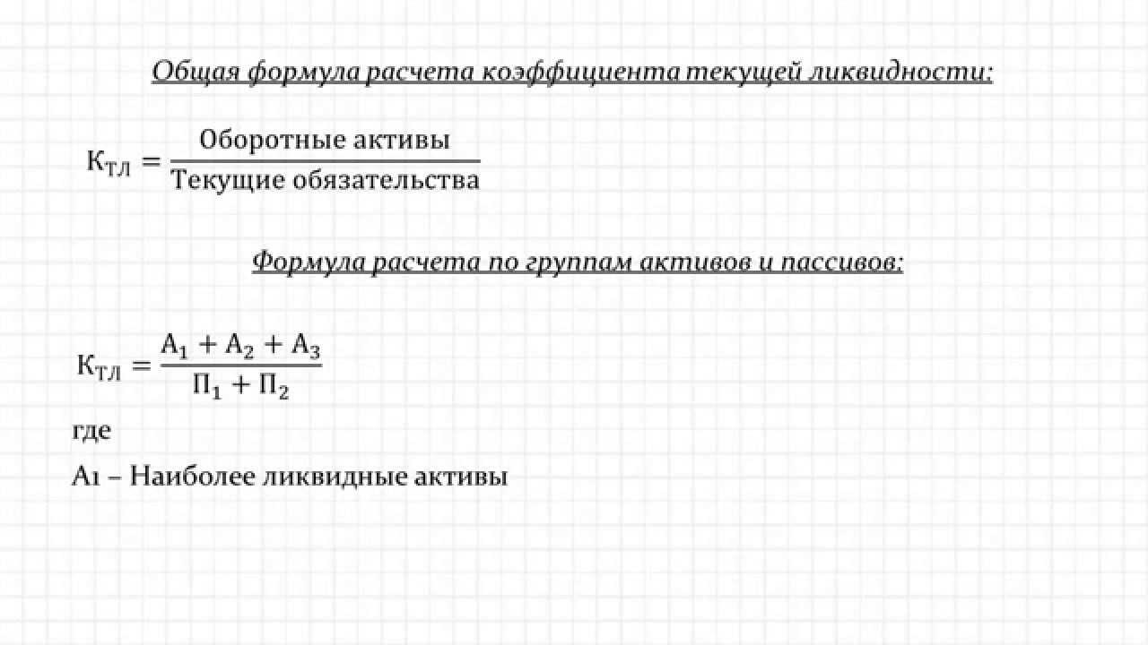 Решение задач на коэффициенты ликвидности параллельность плоскостей примеры решения задач
