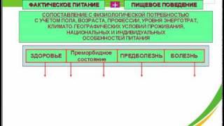 Центр управления Здоровьем.avi