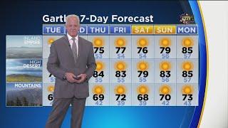 Garth Kemp's Weather Forecast (May 21)