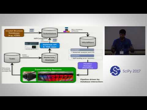 Materials Project   A Prime Case of Software Engineering in Materials Sciences | SciPy 2017 | Patric