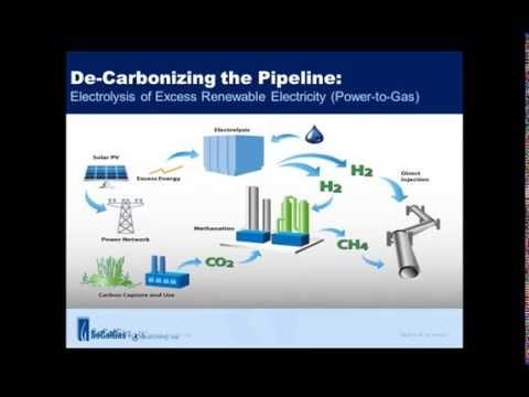 "George Minter ""Decarbonizing Pipeline Gas"""