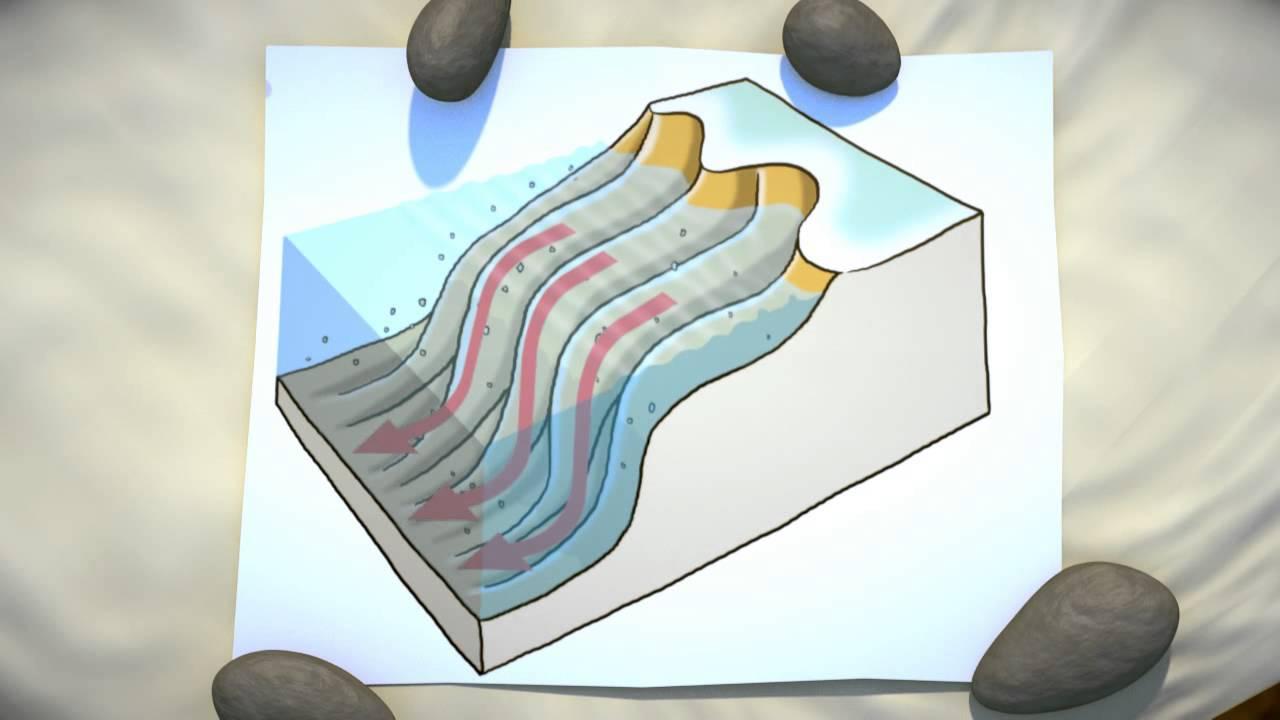Como se originan los tsunamis youtube - Como se tapiza un cabecero ...