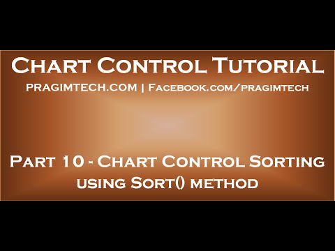 Sorting ASP NET Chart Control using Sort method