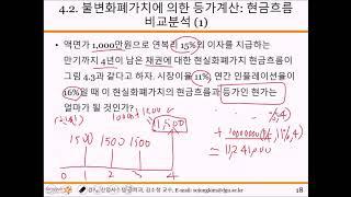 공학경제 : 인플레이션과 등가계산 (3)