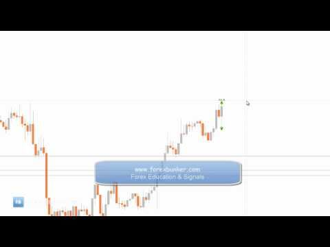 Live Forex Price Action Trade - Forex Bunker