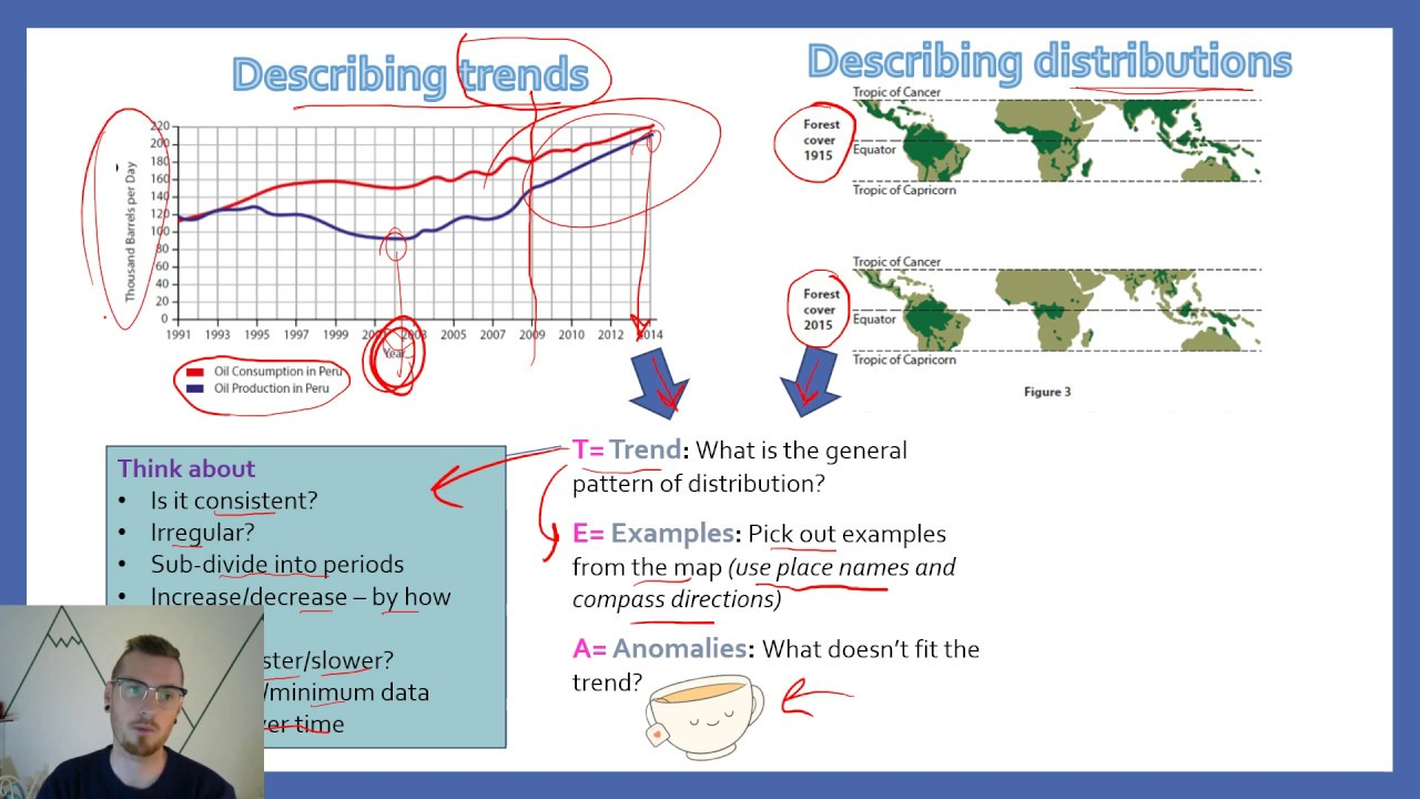 Geography essay