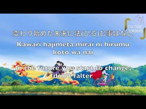 Grip- Inuyasha Karaoke Version With Both Japanese Lyrics (romaji) And English Subtitles