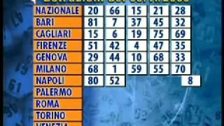 Estrazioni Lotto 05/11/09