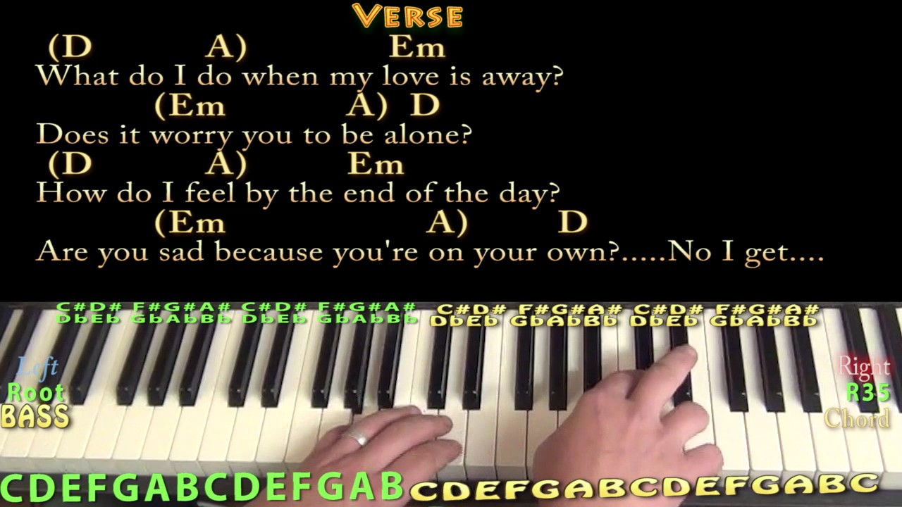 With a little help from my friends beatles piano chord chart in with a little help from my friends beatles piano chord chart in d with chordslyrics hexwebz Choice Image