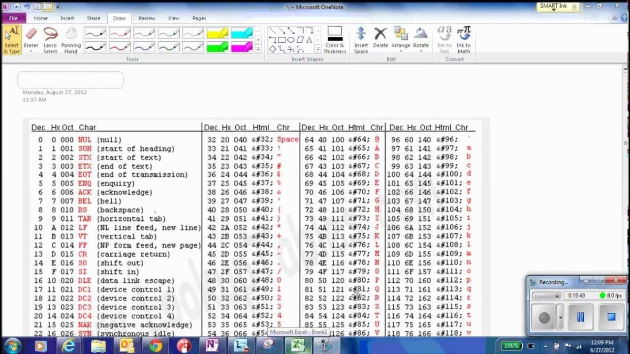 Ascii encoding letters youtube ascii encoding letters biocorpaavc Choice Image