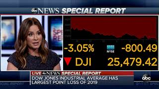 Dow closes down more than 800 points as roller coaster in markets continues  | Special Report